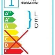 Energimærke for LED-belysning